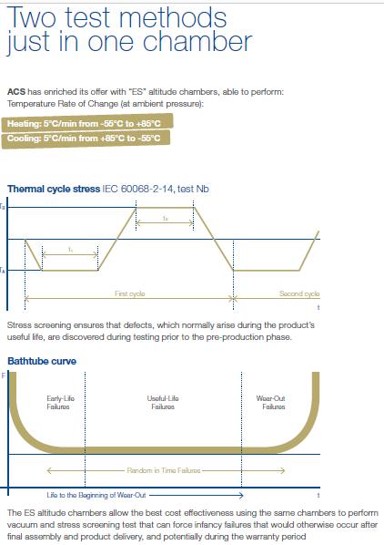 Buồng thử nghiệm áp suất (mô phỏng độ cao) - Altitude test Chambers