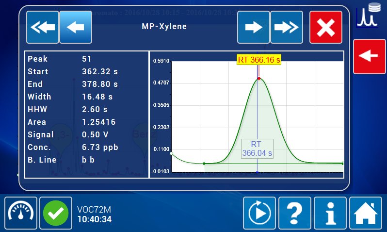 Thiết bị đo VOC - VOC72M